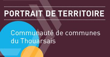 Portrait de territoire du Thouarsais