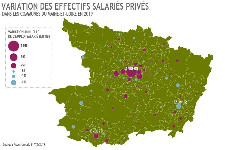 Variation des effectifs salariés privés dans le 49