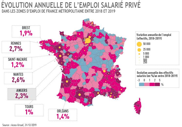 Evolution de l'emploi salarié privé en France
