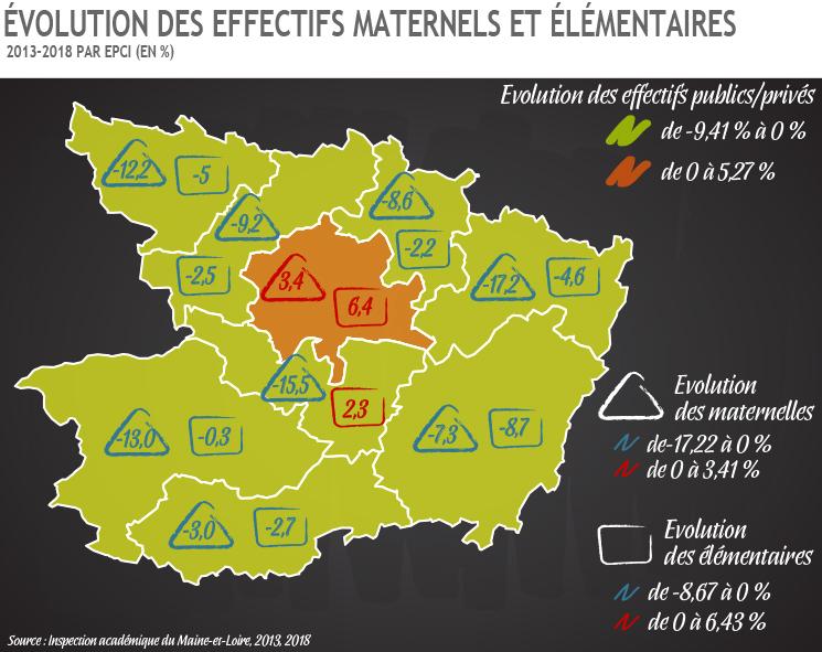 Evolution des effectifs scolaires maternels et élémentaires