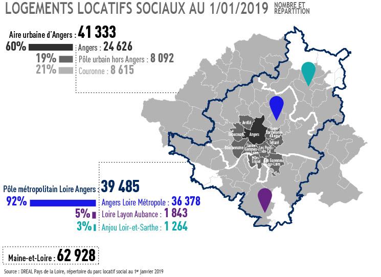 Carte des logements sociaux sur l'aire urbaine au 1/01/2019