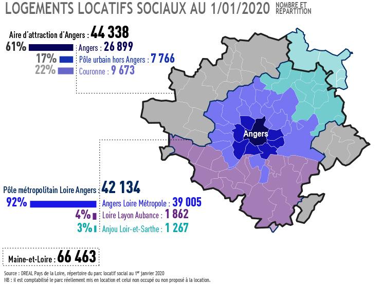 Carte des logements sociaux sur l'aire urbaine au 1/01/2020