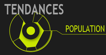 Tendances population